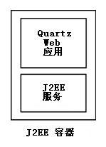 QuartzFigure10.2.JPG