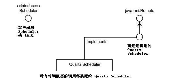 QuartzFigure4.1.JPG