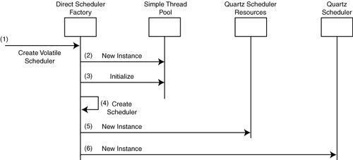 QuartzFigure4.6.JPG