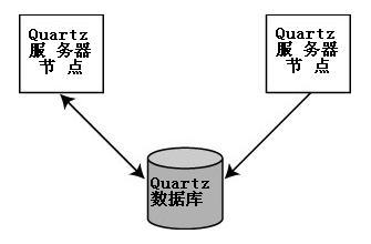 QuartzFigure11.1.JPG
