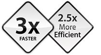 3x Faster 2.5x More Efficient