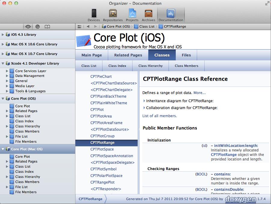 CorePlot API Unmi