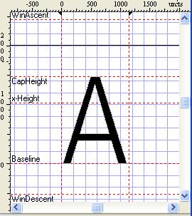 fontcreator font line height